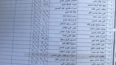 Photo of نداء الى محافظ واسط والى كل غيور .. بلدية الكوت تساوم صحفية وتبتزها ..